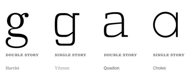 typographictidbits_allographs-2